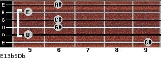 E13b5/Db for guitar on frets 9, 5, 6, 6, 5, 6