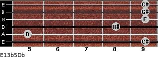 E13b5/Db for guitar on frets 9, 5, 8, 9, 9, 9
