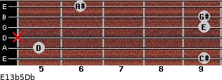 E13b5/Db for guitar on frets 9, 5, x, 9, 9, 6