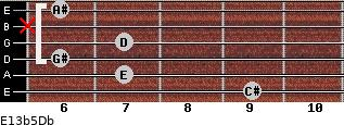 E13b5/Db for guitar on frets 9, 7, 6, 7, x, 6
