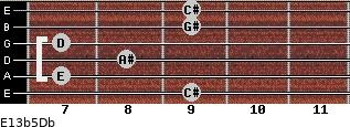 E13b5/Db for guitar on frets 9, 7, 8, 7, 9, 9