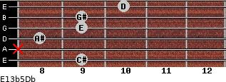 E13b5/Db for guitar on frets 9, x, 8, 9, 9, 10