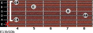 E13b5/Db for guitar on frets x, 4, 8, 7, 5, 4