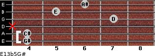 E13b5/G# for guitar on frets 4, 4, x, 7, 5, 6