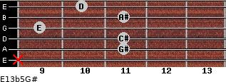 E13b5/G# for guitar on frets x, 11, 11, 9, 11, 10