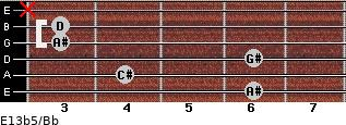 E13b5/Bb for guitar on frets 6, 4, 6, 3, 3, x
