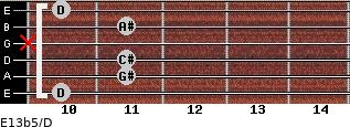 E13b5/D for guitar on frets 10, 11, 11, x, 11, 10