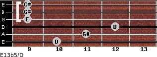 E13b5/D for guitar on frets 10, 11, 12, 9, 9, 9