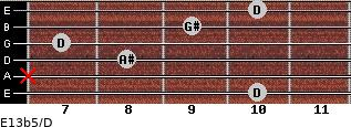 E13b5/D for guitar on frets 10, x, 8, 7, 9, 10