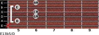 E13b5/D for guitar on frets x, 5, 6, 6, 5, 6