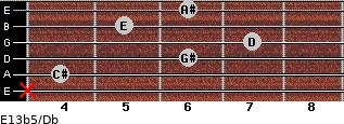 E13b5/Db for guitar on frets x, 4, 6, 7, 5, 6