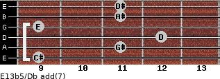 E13b5/Db add(7) guitar chord