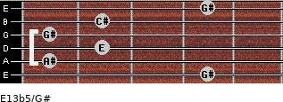 E13b5/G# for guitar on frets 4, 1, 2, 1, 2, 4