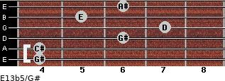 E13b5/G# for guitar on frets 4, 4, 6, 7, 5, 6