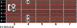 E13b5/G# for guitar on frets 4, 4, x, 3, 3, 4
