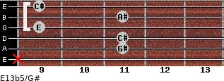 E13b5/G# for guitar on frets x, 11, 11, 9, 11, 9
