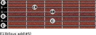 E13b5sus add(#5) guitar chord