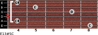 E13#5/C for guitar on frets 8, 4, x, 7, 5, 4