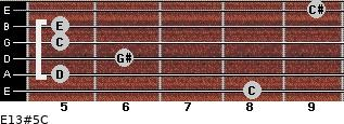E13#5/C for guitar on frets 8, 5, 6, 5, 5, 9