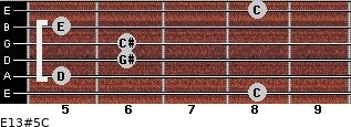 E13#5/C for guitar on frets 8, 5, 6, 6, 5, 8