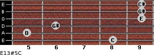 E13#5/C for guitar on frets 8, 5, 6, 9, 9, 9