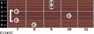E13#5/C for guitar on frets 8, 7, 10, 7, 9, 9