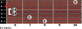 E13#5/C for guitar on frets 8, 7, 6, 6, x, 10