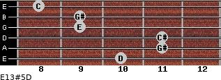 E13#5/D for guitar on frets 10, 11, 11, 9, 9, 8