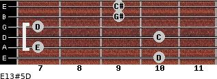 E13#5/D for guitar on frets 10, 7, 10, 7, 9, 9