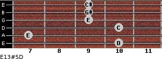 E13#5/D for guitar on frets 10, 7, 10, 9, 9, 9