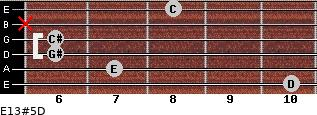 E13#5/D for guitar on frets 10, 7, 6, 6, x, 8