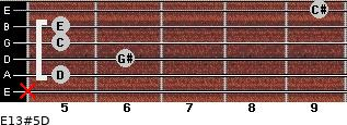 E13#5/D for guitar on frets x, 5, 6, 5, 5, 9