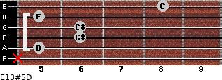 E13#5/D for guitar on frets x, 5, 6, 6, 5, 8