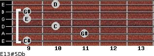 E13#5/Db for guitar on frets 9, 11, 10, 9, 9, 10