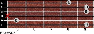 E13#5/Db for guitar on frets 9, 5, x, 9, 9, 8