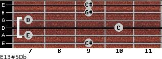 E13#5/Db for guitar on frets 9, 7, 10, 7, 9, 9