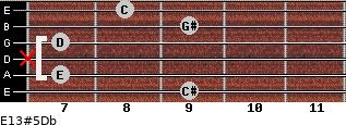 E13#5/Db for guitar on frets 9, 7, x, 7, 9, 8