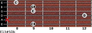 E13#5/Db for guitar on frets 9, x, 12, 9, 9, 8