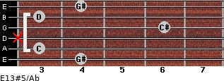 E13#5/Ab for guitar on frets 4, 3, x, 6, 3, 4