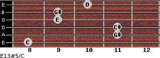 E13#5/C for guitar on frets 8, 11, 11, 9, 9, 10