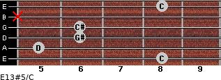 E13#5/C for guitar on frets 8, 5, 6, 6, x, 8