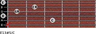 E13#5/C for guitar on frets x, 3, 0, 1, 2, 0