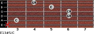 E13#5/C for guitar on frets x, 3, 6, 6, 5, 4