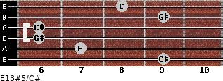 E13#5/C# for guitar on frets 9, 7, 6, 6, 9, 8