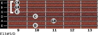 E13#5/D for guitar on frets 10, 11, 10, 9, 9, 9