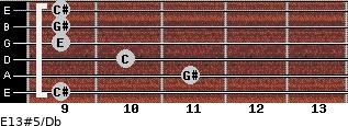 E13#5/Db for guitar on frets 9, 11, 10, 9, 9, 9