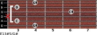 E13#5/G# for guitar on frets 4, 3, x, 6, 3, 4