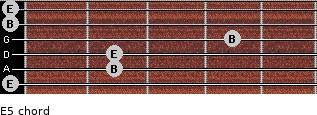 E5 for guitar on frets 0, 2, 2, 4, 0, 0