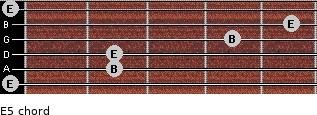 E5 for guitar on frets 0, 2, 2, 4, 5, 0