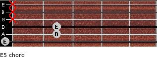 E5 for guitar on frets 0, 2, 2, x, x, x